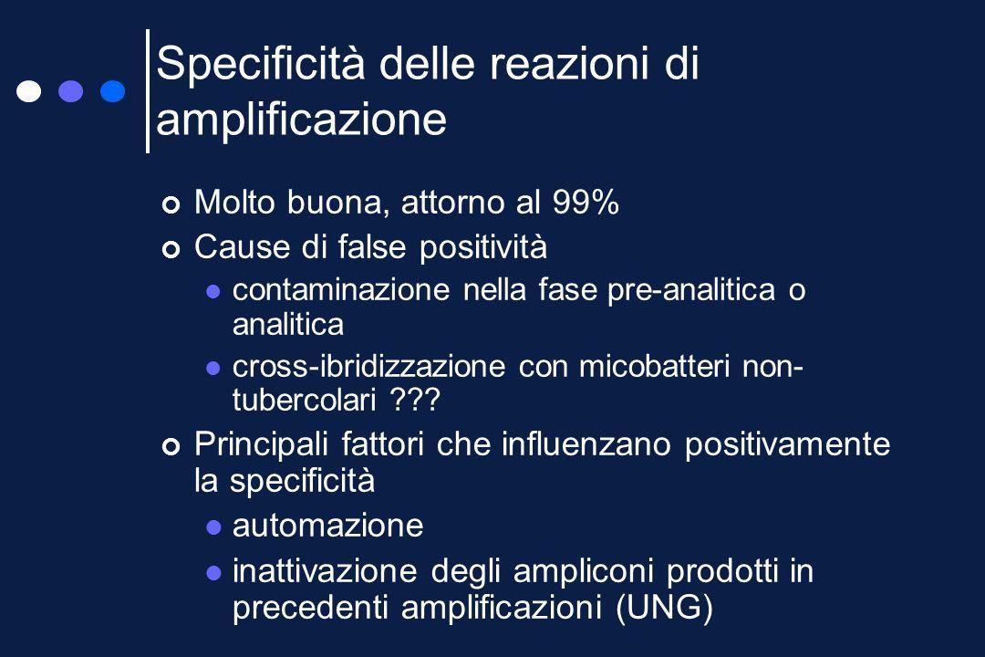 le raccomandazioni dei CDC 3 microscopia positiva (1, o più campioni) amplificazione positiva (1 campione) amplificazione positiva (1 campione) amplif