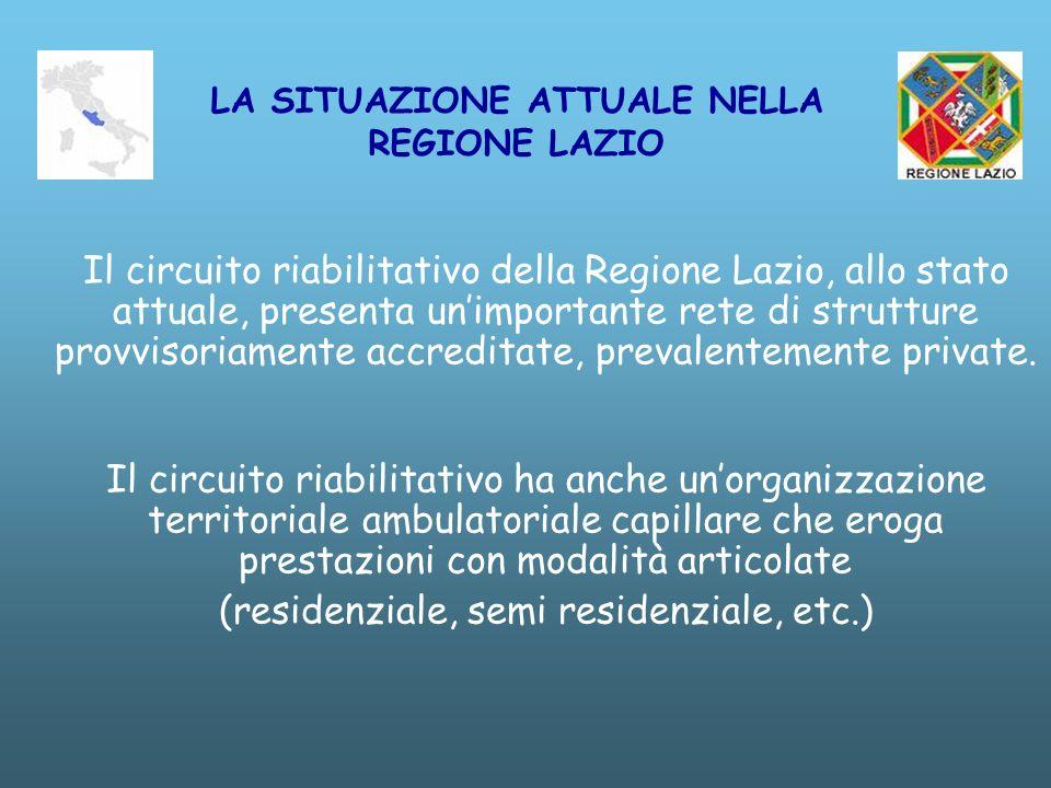 LA SITUAZIONE ATTUALE NELLA REGIONE LAZIO Il circuito riabilitativo della Regione Lazio, allo stato attuale, presenta unimportante rete di strutture provvisoriamente accreditate, prevalentemente private.