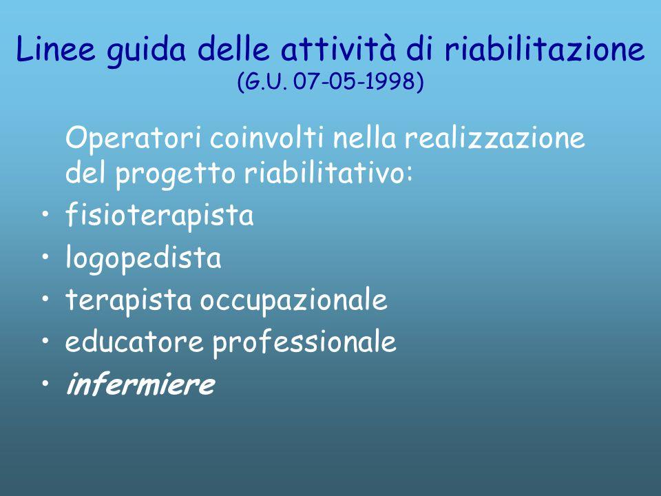 Linee guida delle attività di riabilitazione (G.U.