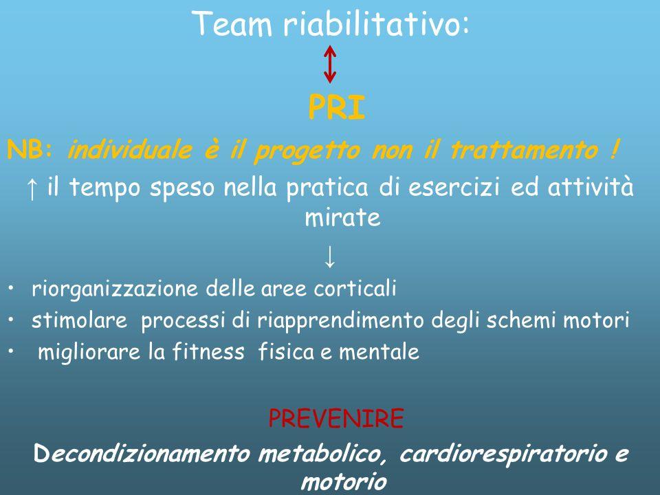 Team riabilitativo: PRI NB: individuale è il progetto non il trattamento .