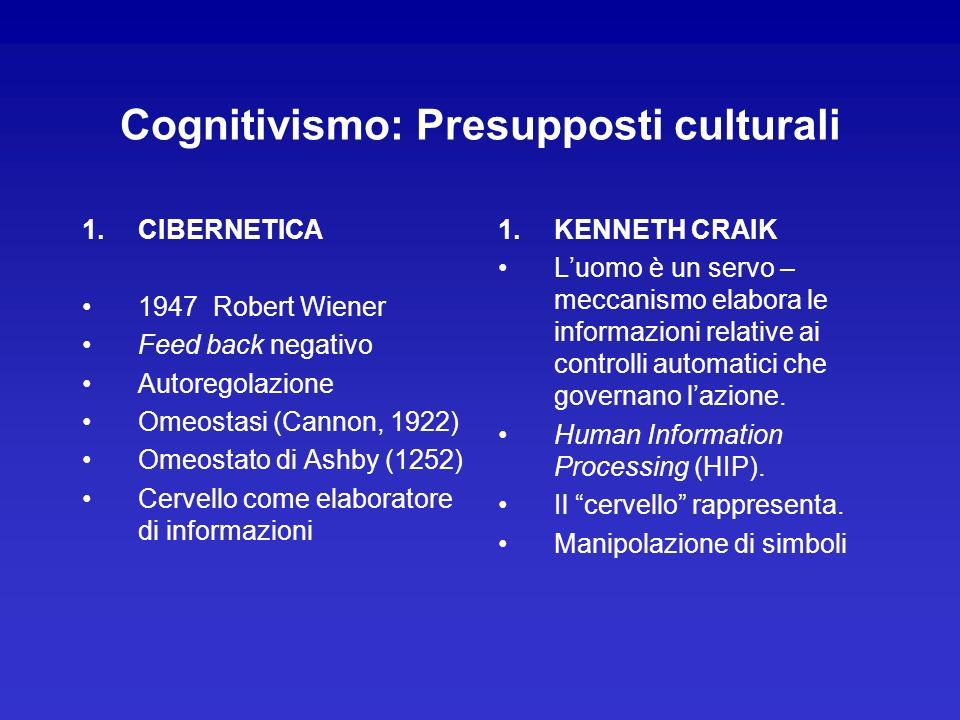 Cognitivismo: Presupposti culturali 1.CIBERNETICA 1947 Robert Wiener Feed back negativo Autoregolazione Omeostasi (Cannon, 1922) Omeostato di Ashby (1