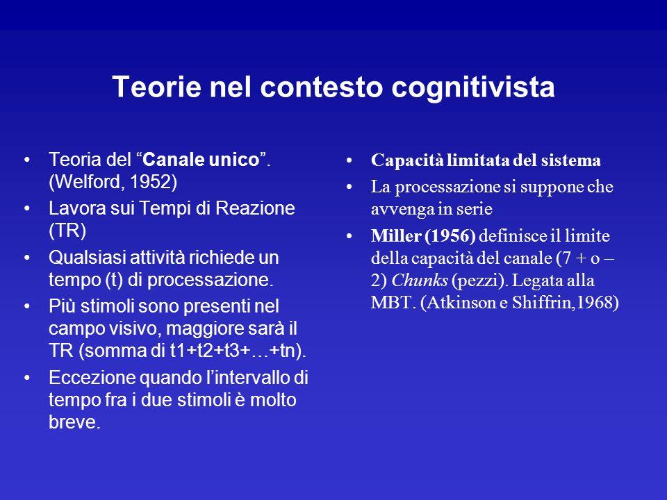 Teorie nel contesto cognitivista Teoria del Canale unico. (Welford, 1952) Lavora sui Tempi di Reazione (TR) Qualsiasi attività richiede un tempo (t) d