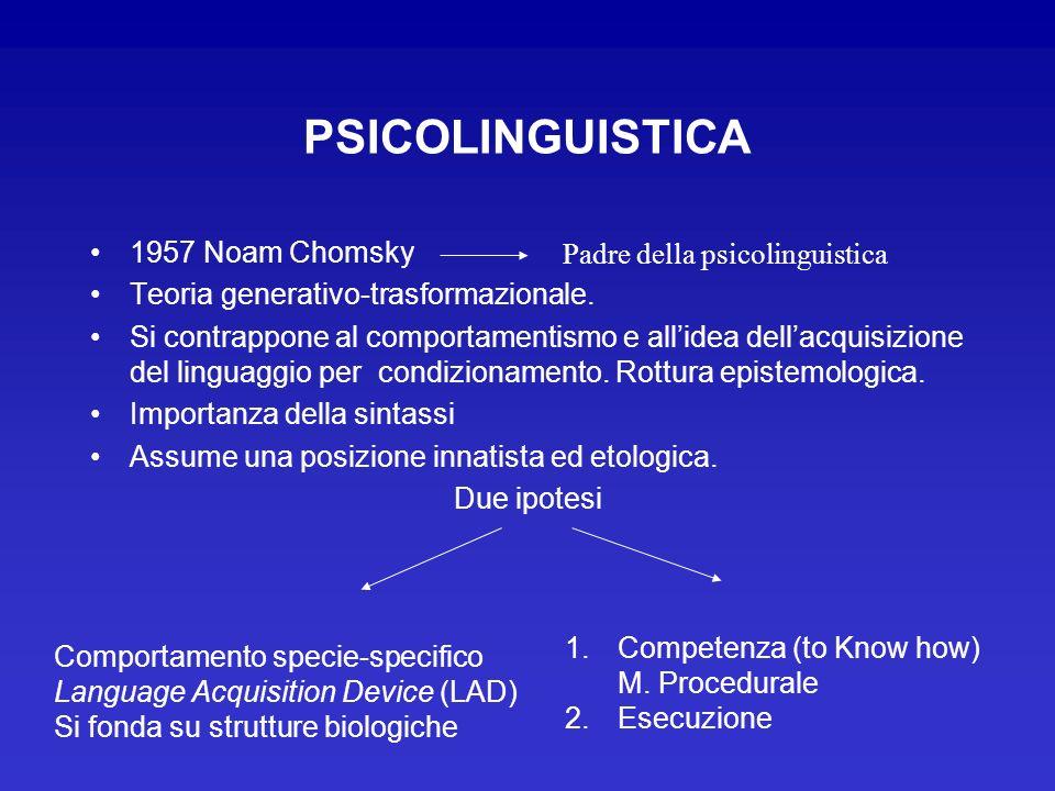 PSICOLINGUISTICA 1957 Noam Chomsky Teoria generativo-trasformazionale. Si contrappone al comportamentismo e allidea dellacquisizione del linguaggio pe