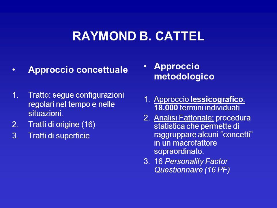 RAYMOND B. CATTEL Approccio concettuale 1.Tratto: segue configurazioni regolari nel tempo e nelle situazioni. 2.Tratti di origine (16) 3.Tratti di sup