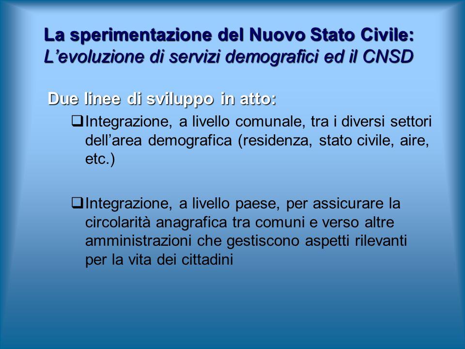 Due linee di sviluppo in atto: Integrazione, a livello comunale, tra i diversi settori dellarea demografica (residenza, stato civile, aire, etc.) Inte