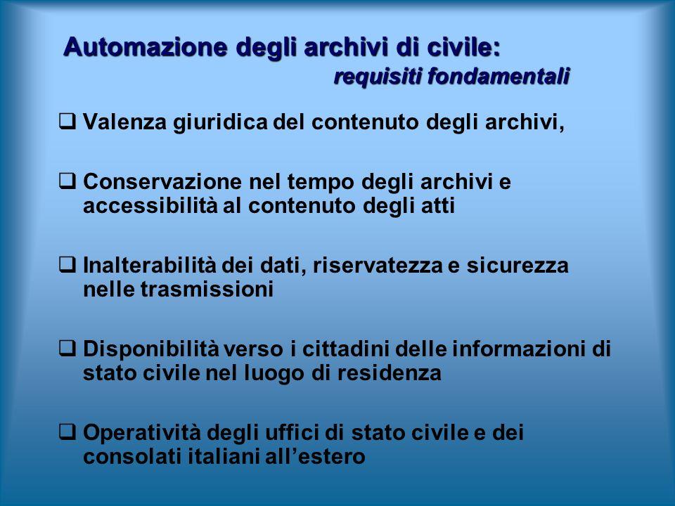 Automazione degli archivi di civile: requisiti fondamentali Valenza giuridica del contenuto degli archivi, Conservazione nel tempo degli archivi e acc