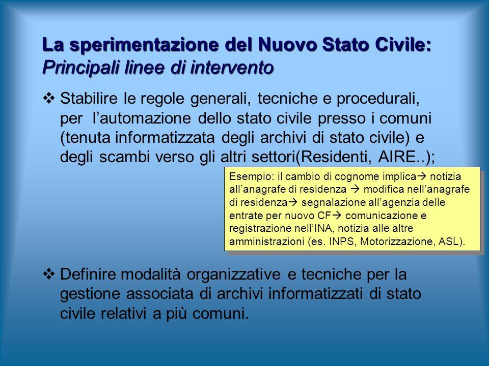 Stabilire le regole generali, tecniche e procedurali, per lautomazione dello stato civile presso i comuni (tenuta informatizzata degli archivi di stat
