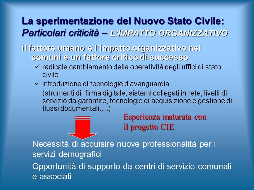 il fattore umano e limpatto organizzativo nei comuni e un fattore critico di successo radicale cambiamento della operatività degli uffici di stato civ