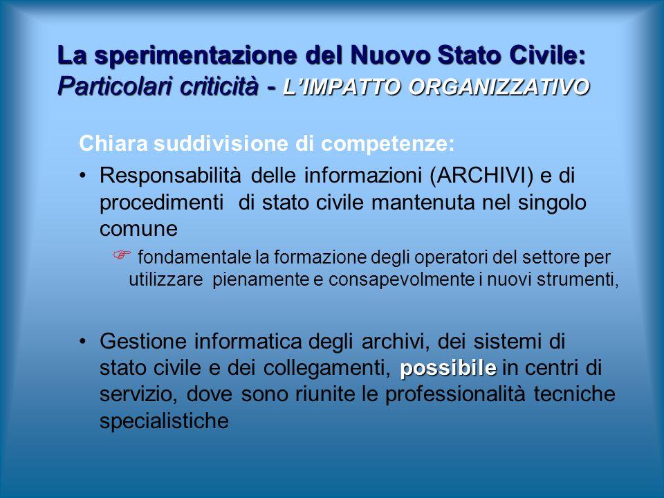 Chiara suddivisione di competenze: Responsabilità delle informazioni (ARCHIVI) e di procedimenti di stato civile mantenuta nel singolo comune fondamen