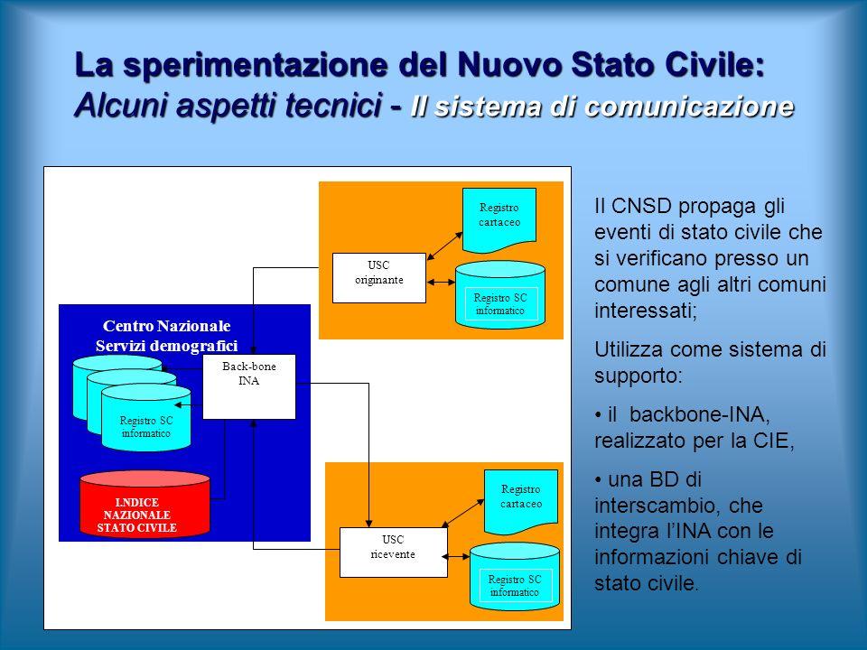 Il CNSD propaga gli eventi di stato civile che si verificano presso un comune agli altri comuni interessati; Utilizza come sistema di supporto: il backbone-INA, realizzato per la CIE, una BD di interscambio, che integra lINA con le informazioni chiave di stato civile.