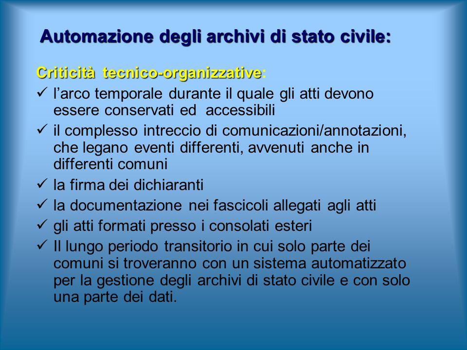 Criticità tecnico-organizzative Criticità tecnico-organizzative: larco temporale durante il quale gli atti devono essere conservati ed accessibili il