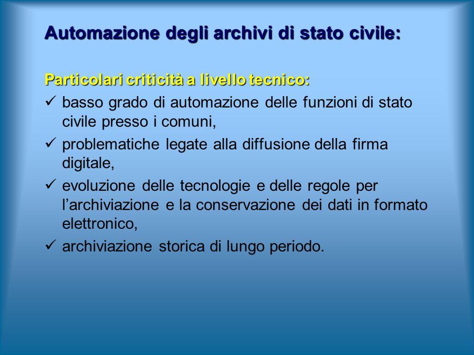 Particolari criticità a livello tecnico: basso grado di automazione delle funzioni di stato civile presso i comuni, problematiche legate alla diffusio