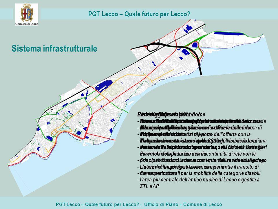 PGT Lecco – Quale futuro per Lecco? Sistema infrastrutturale Rete stradale - Buona accessibilità allarea garantita dagli assi della rete principale e
