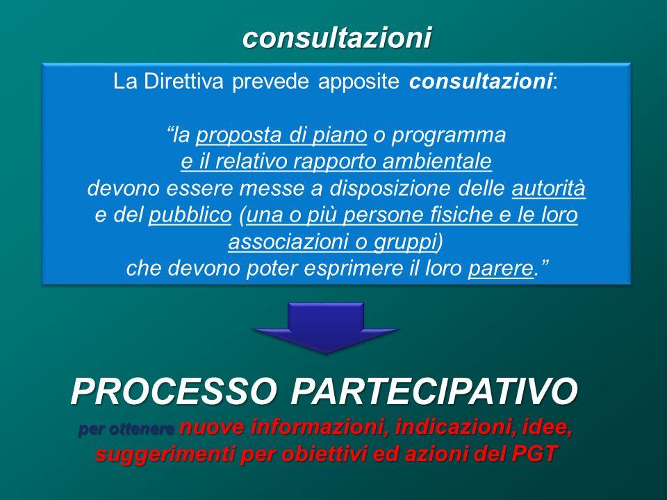 La Direttiva prevede apposite consultazioni: la proposta di piano o programma e il relativo rapporto ambientale devono essere messe a disposizione del