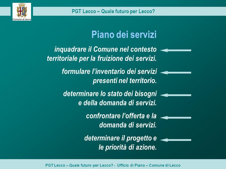 PGT Lecco – Quale futuro per Lecco? - Ufficio di Piano – Comune di Lecco formulare linventario dei servizi presenti nel territorio. determinare lo sta