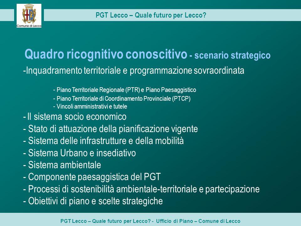 PGT Lecco – Quale futuro per Lecco? PGT Lecco – Quale futuro per Lecco? - Ufficio di Piano – Comune di Lecco -Inquadramento territoriale e programmazi