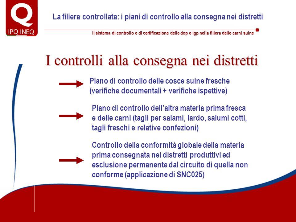 Il sistema di controllo e di certificazione delle dop e igp nella filiera delle carni suine La filiera controllata: i piani di controllo alla consegna