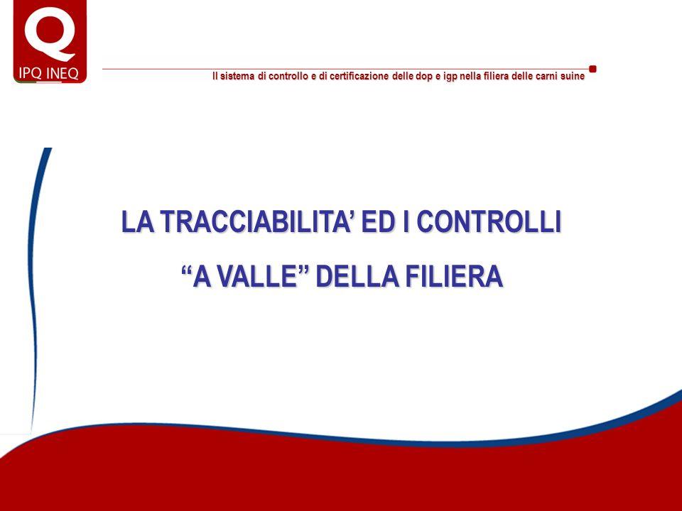 Il sistema di controllo e di certificazione delle dop e igp nella filiera delle carni suine LA TRACCIABILITA ED I CONTROLLI A VALLE DELLA FILIERA