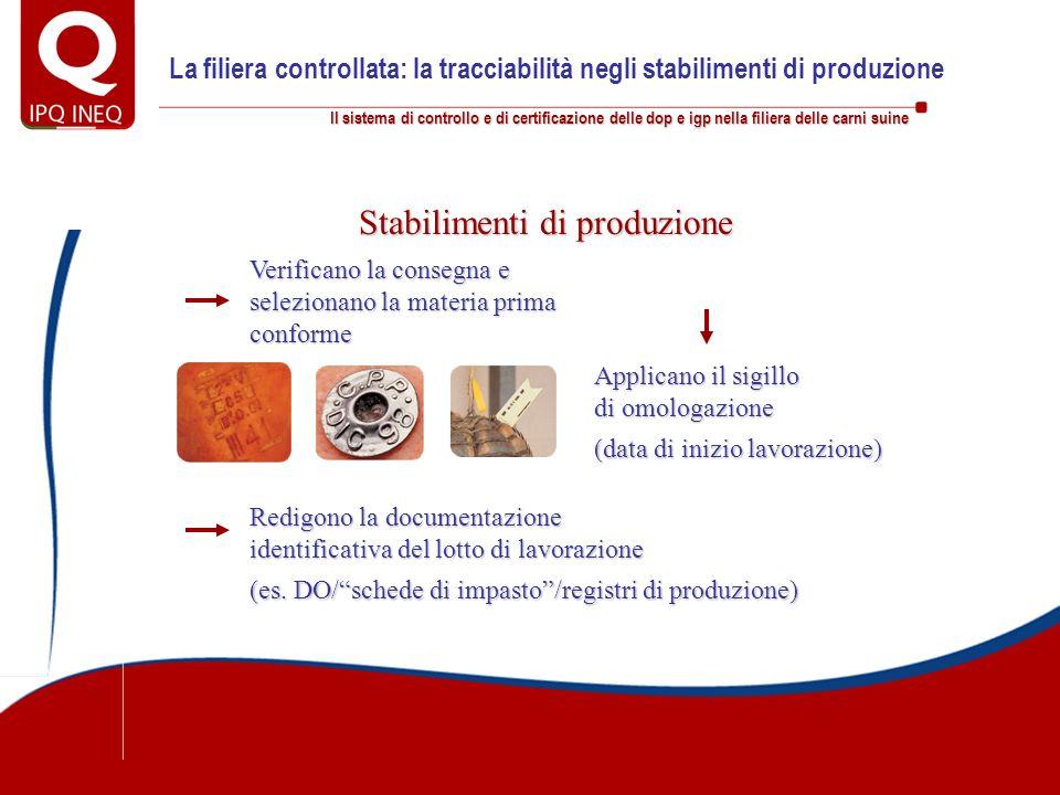 Il sistema di controllo e di certificazione delle dop e igp nella filiera delle carni suine Stabilimenti di produzione Applicano il sigillo di omologa