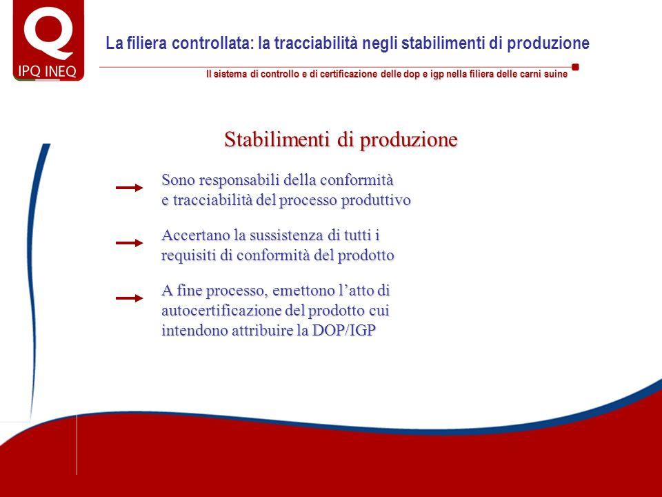 Il sistema di controllo e di certificazione delle dop e igp nella filiera delle carni suine Stabilimenti di produzione A fine processo, emettono latto