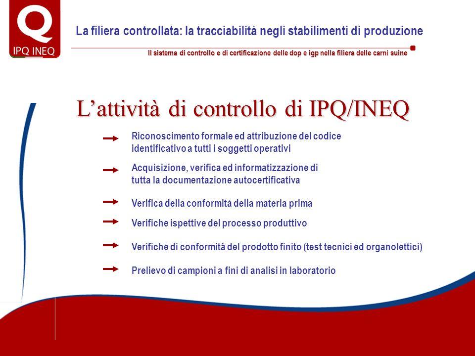 Il sistema di controllo e di certificazione delle dop e igp nella filiera delle carni suine Lattività di controllo di IPQ/INEQ Acquisizione, verifica