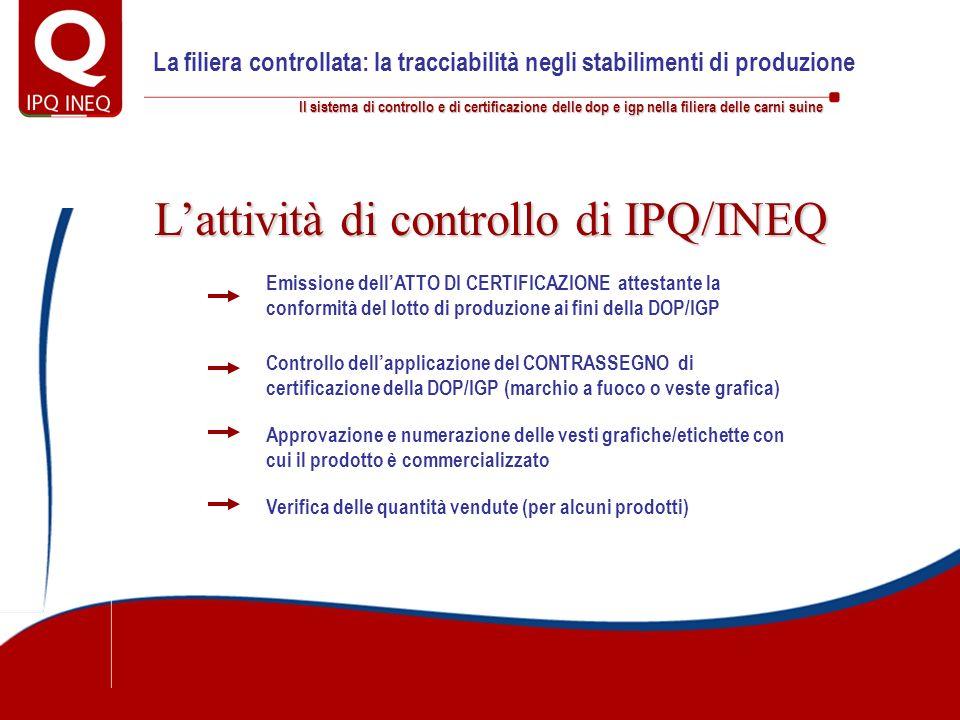 Il sistema di controllo e di certificazione delle dop e igp nella filiera delle carni suine Lattività di controllo di IPQ/INEQ Emissione dellATTO DI C
