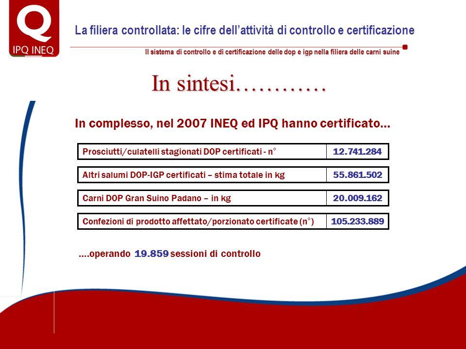 Il sistema di controllo e di certificazione delle dop e igp nella filiera delle carni suine In sintesi………… In complesso, nel 2007 INEQ ed IPQ hanno ce