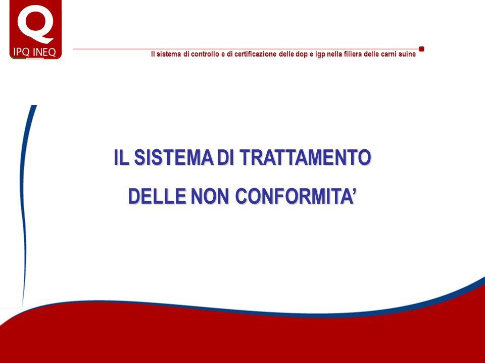 Il sistema di controllo e di certificazione delle dop e igp nella filiera delle carni suine IL SISTEMA DI TRATTAMENTO DELLE NON CONFORMITA