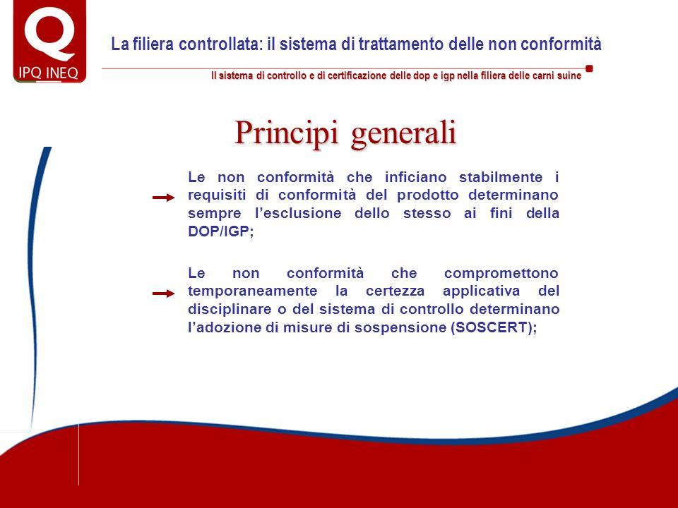 Il sistema di controllo e di certificazione delle dop e igp nella filiera delle carni suine Principi generali Le non conformità che inficiano stabilme