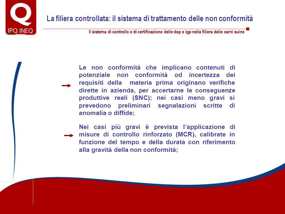 Il sistema di controllo e di certificazione delle dop e igp nella filiera delle carni suine Le non conformità che implicano contenuti di potenziale no