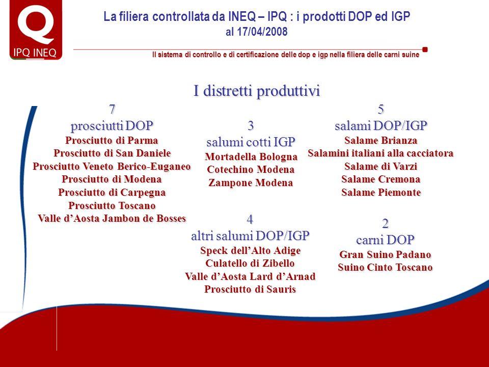 Il sistema di controllo e di certificazione delle dop e igp nella filiera delle carni suine La filiera controllata da INEQ – IPQ : i prodotti DOP ed I