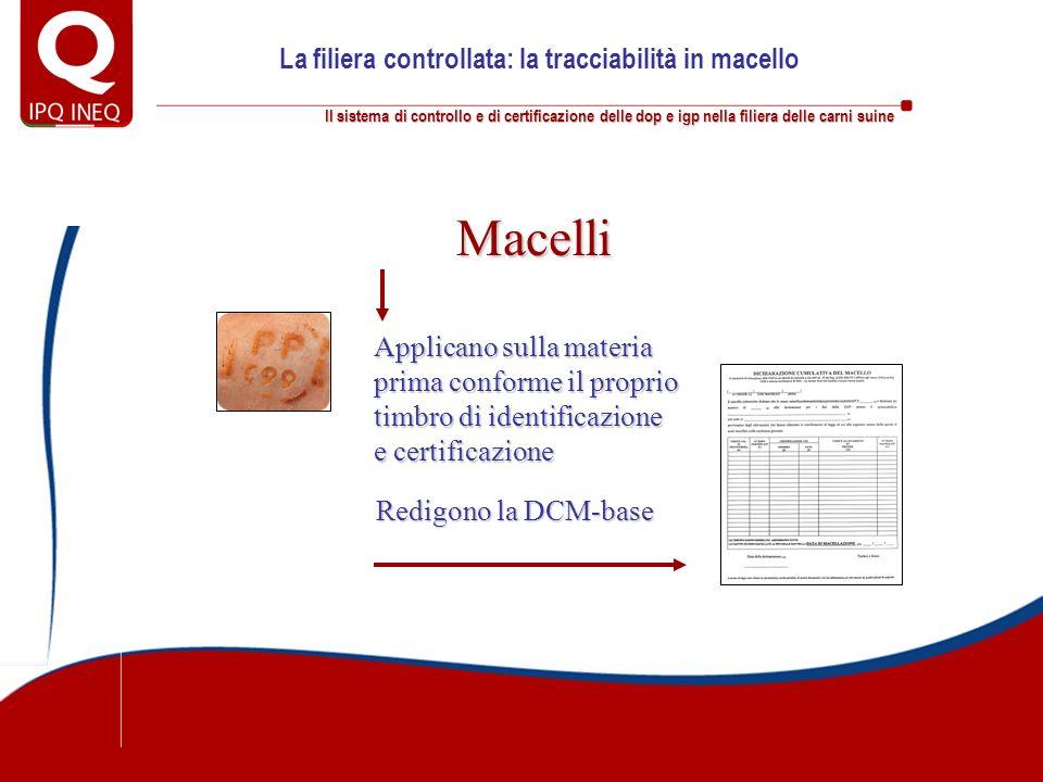Il sistema di controllo e di certificazione delle dop e igp nella filiera delle carni suine La filiera controllata: la tracciabilità in macello Macell