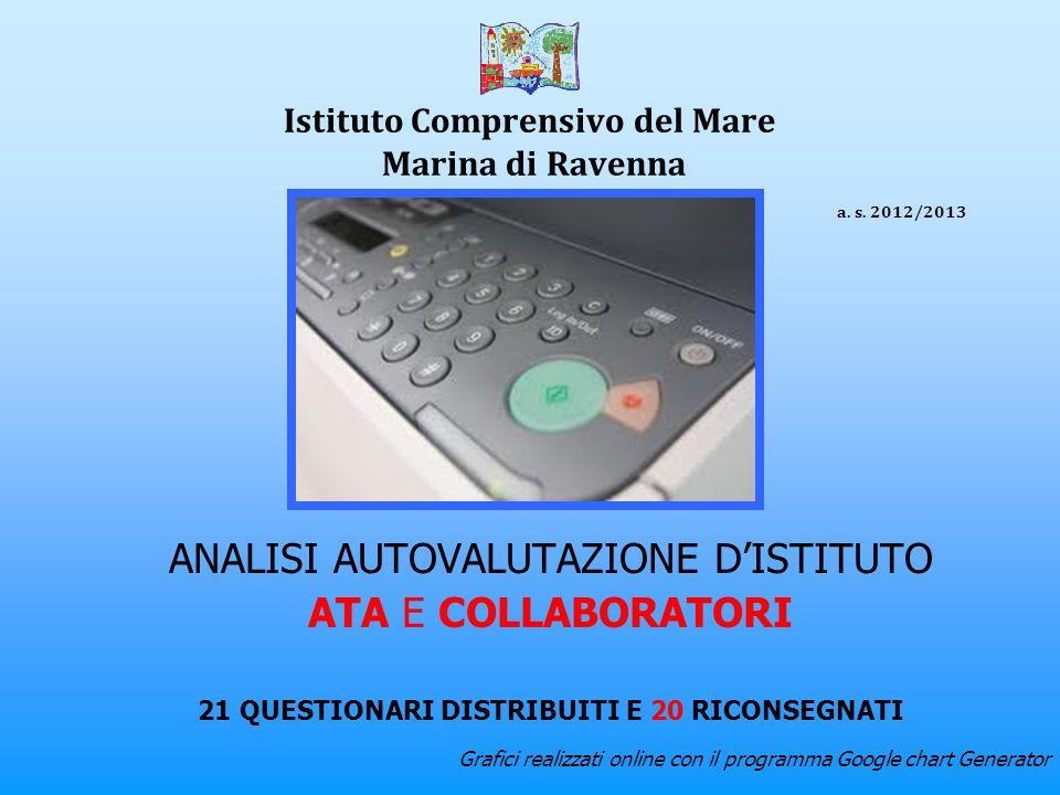 Istituto Comprensivo del Mare Marina di Ravenna a.