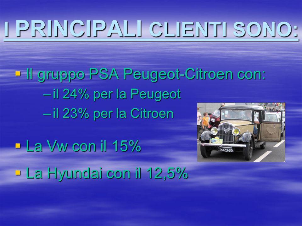 I PRINCIPALI CLIENTI SONO: Il gruppo PSA Peugeot-Citroen con: Il gruppo PSA Peugeot-Citroen con: –il 24% per la Peugeot –il 23% per la Citroen La Vw c
