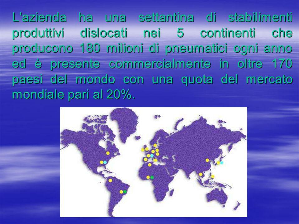 In Italia è presente con una sede legale a Torino, una sede commerciale a Milano e quattro stabilimenti produttivi in Piemonte: Stura (Torino) fu il primo realizzato nel 1906 e conta 1100 dipendenti Stura (Torino) fu il primo realizzato nel 1906 e conta 1100 dipendenti Cuneo con 2200 dipendenti Cuneo con 2200 dipendenti Fossano con 650 dipendenti Fossano con 650 dipendenti Alessandria con 1140 dipendenti Alessandria con 1140 dipendenti
