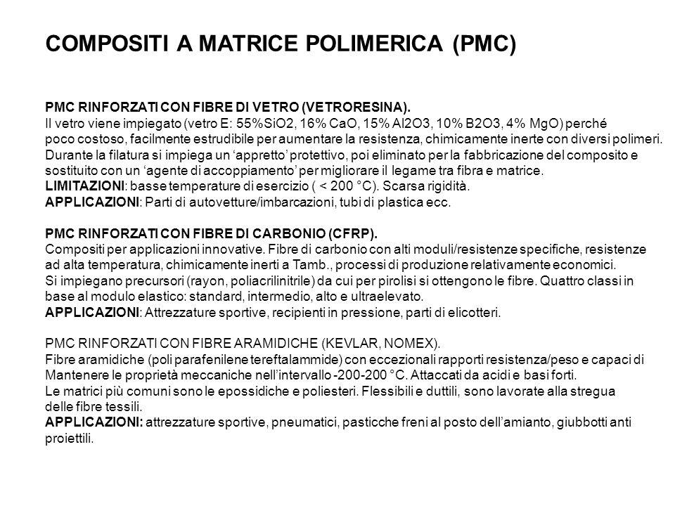 COMPOSITI A MATRICE POLIMERICA (PMC) PMC RINFORZATI CON FIBRE DI VETRO (VETRORESINA). Il vetro viene impiegato (vetro E: 55%SiO2, 16% CaO, 15% Al2O3,