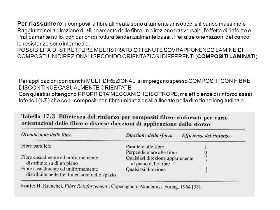 CARATTERISTICHE FIBRE DI RINFORZO.WHISKERS. Monocristalli con L/D elevatissimo.