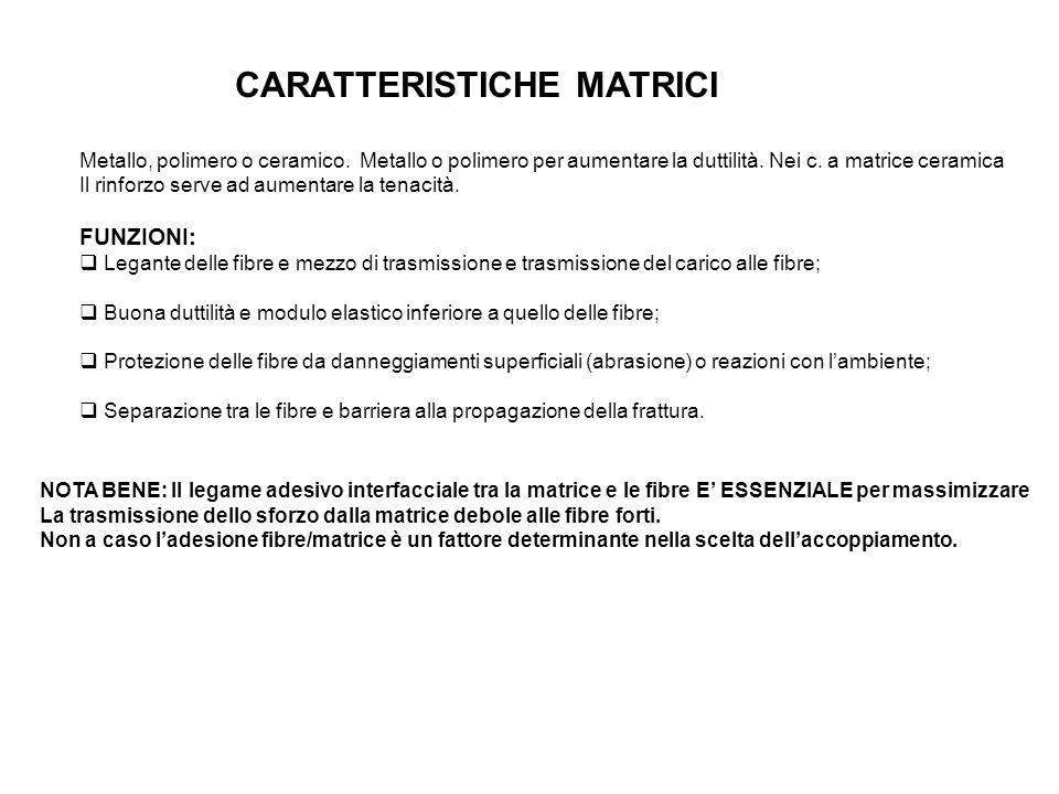 COMPOSITI A MATRICE POLIMERICA (PMC) PMC RINFORZATI CON FIBRE DI VETRO (VETRORESINA).