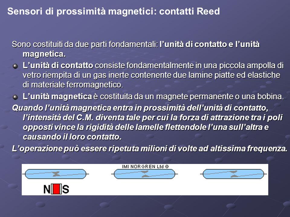 Sono costituiti da due parti fondamentali: lunità di contatto e lunità magnetica. Lunità di contatto consiste fondamentalmente in una piccola ampolla