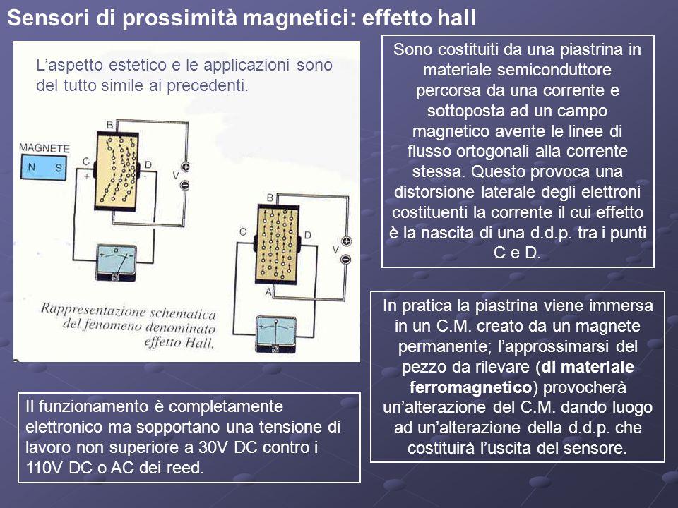 Sensori di prossimità magnetici: effetto hall Sono costituiti da una piastrina in materiale semiconduttore percorsa da una corrente e sottoposta ad un