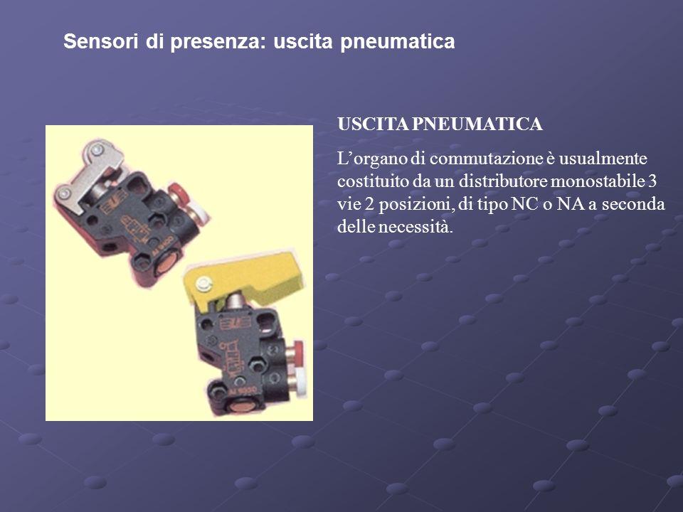 Sensori di presenza: uscita pneumatica USCITA PNEUMATICA Lorgano di commutazione è usualmente costituito da un distributore monostabile 3 vie 2 posizi