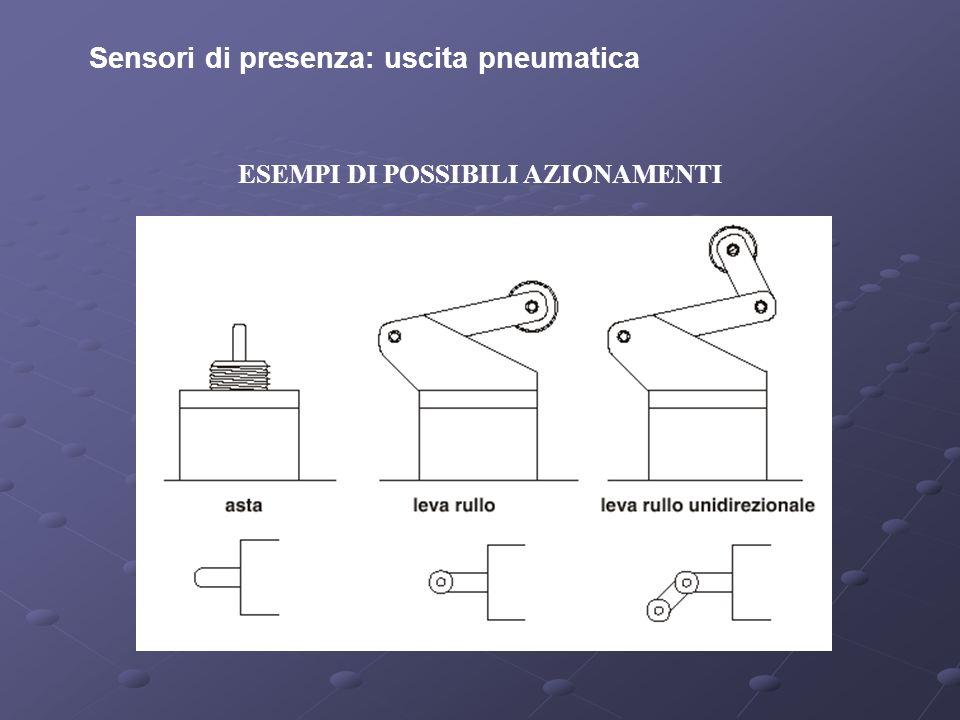 ESEMPI DI POSSIBILI AZIONAMENTI Sensori di presenza: uscita pneumatica