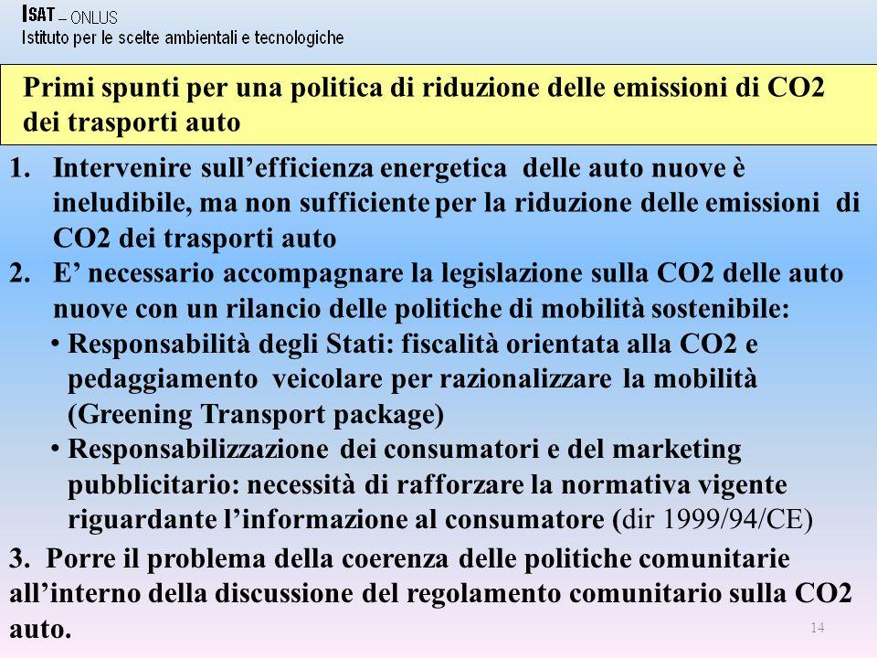 14 Primi spunti per una politica di riduzione delle emissioni di CO2 dei trasporti auto 1.Intervenire sullefficienza energetica delle auto nuove è ineludibile, ma non sufficiente per la riduzione delle emissioni di CO2 dei trasporti auto 2.E necessario accompagnare la legislazione sulla CO2 delle auto nuove con un rilancio delle politiche di mobilità sostenibile: 3.