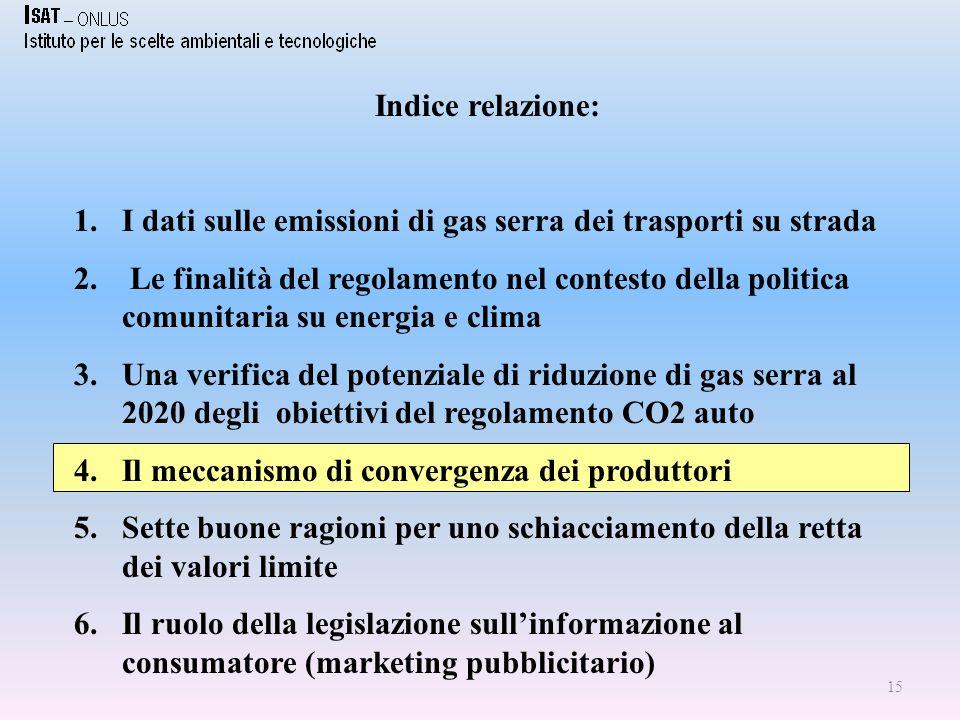 15 Indice relazione: 1.I dati sulle emissioni di gas serra dei trasporti su strada 2.