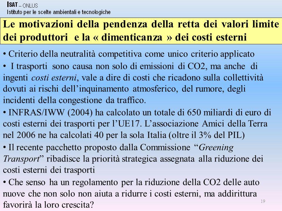 19 Le motivazioni della pendenza della retta dei valori limite dei produttori e la « dimenticanza » dei costi esterni Criterio della neutralità competitiva come unico criterio applicato I trasporti sono causa non solo di emissioni di CO2, ma anche di ingenti costi esterni, vale a dire di costi che ricadono sulla collettività dovuti ai rischi dellinquinamento atmosferico, del rumore, degli incidenti della congestione da traffico.