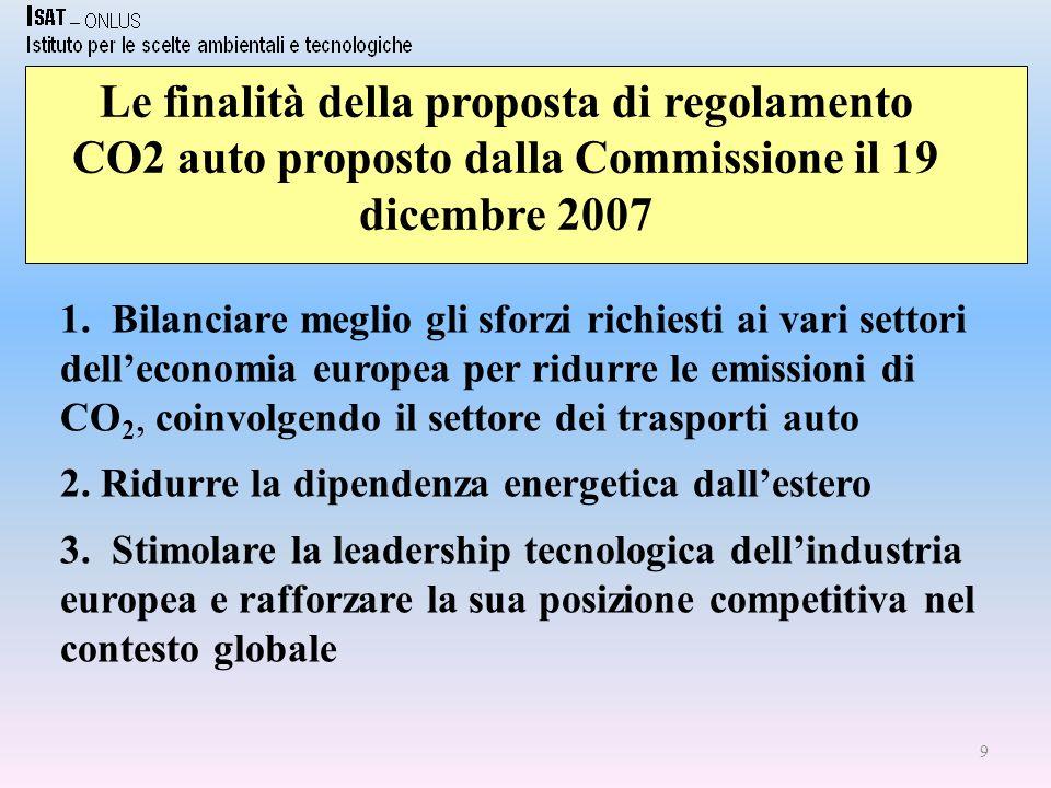 Le finalità della proposta di regolamento CO2 auto proposto dalla Commissione il 19 dicembre 2007 9 1.