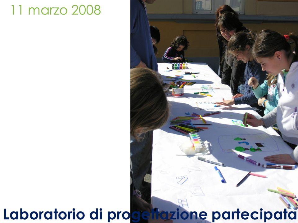 11 marzo 2008 Laboratorio di progettazione partecipata