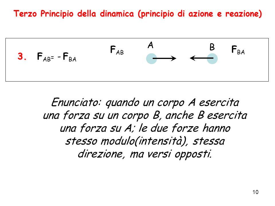 10 Terzo Principio della dinamica (principio di azione e reazione) Enunciato: quando un corpo A esercita una forza su un corpo B, anche B esercita una forza su A; le due forze hanno stesso modulo(intensità), stessa direzione, ma versi opposti.