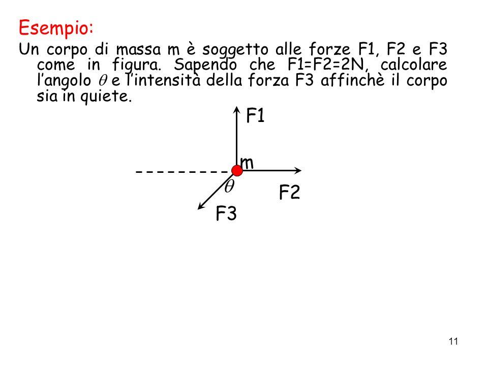 11 Esempio: Un corpo di massa m è soggetto alle forze F1, F2 e F3 come in figura. Sapendo che F1=F2=2N, calcolare langolo e lintensità della forza F3
