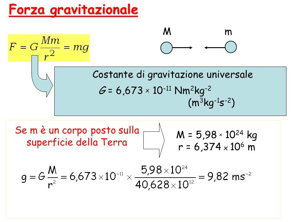 12 Se m è un corpo posto sulla superficie della Terra M = 5,98 x 10 24 kg r = 6,374 x 10 6 m Mm Forza gravitazionale G = 6,673 x 10 -11 Nm 2 kg -2 (m 3 kg -1 s -2 ) Costante di gravitazione universale